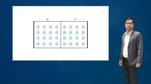 Fundamentals of PN Junction Diode