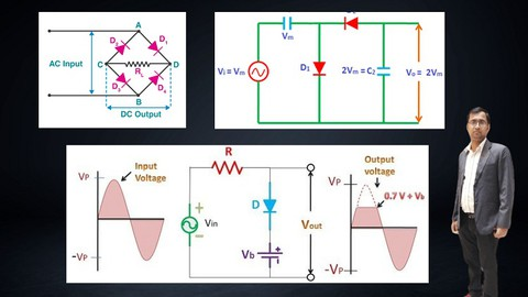 Fundamental of PN Junction Diode - Application Point of View