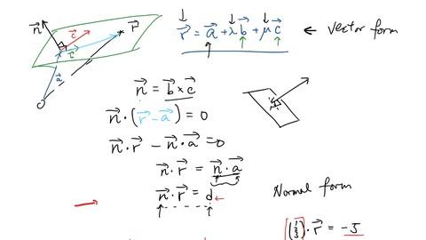 IB maths AA Vector (HL)