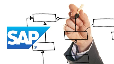 Introduction to the New SAP Fit-to-Standard design process