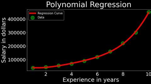 Python - Solving Regression Problems