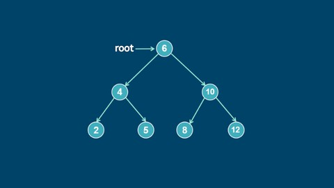Data Structures : Binary Tree Animations and Implementations