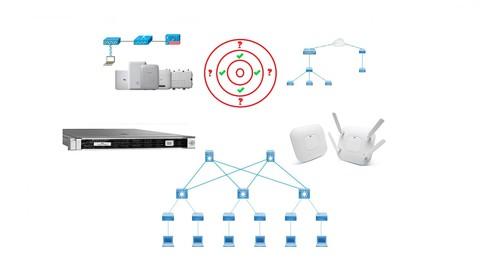 Cisco CCNP Enterprise ENCOR 350-401 Practice Exam Questions