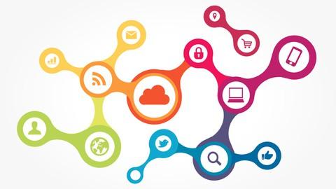Digital Marketing e Social Media