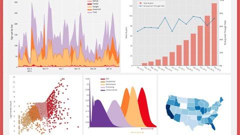 Data Visualization in Python Masterclass™ for Data Scientist