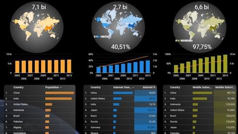 Domine Google Data Studio: o Curso Completo