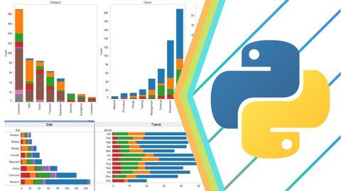 Visualização de Dados 2D e 3D com Python, Matplotlib,Vpython