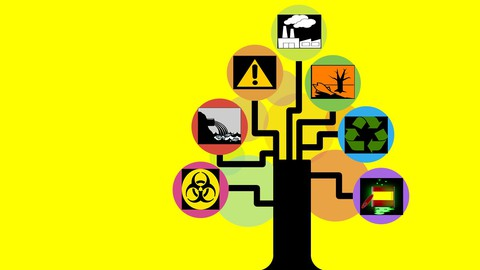 Zero to Hero in ISO 14001:2015 Environment Management System