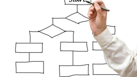 Process Mapping: Toolkit