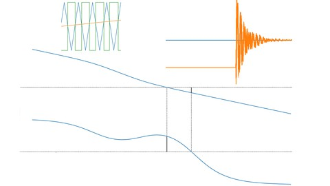 Control analysis with Python for grid connected converters