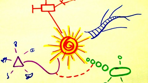 Radiant Thinking: Mind Map Your Way to Success & Empowerment
