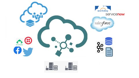 Oracle Fusion Technical - Oracle Integration Cloud (OIC)