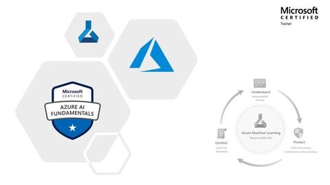 AI-900 Azure AI Fundamentals 2021 + FREE AI900 CERTIFICATION