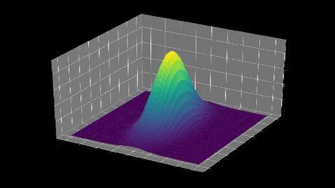 Maximum Likelihood Estimation- An Introduction