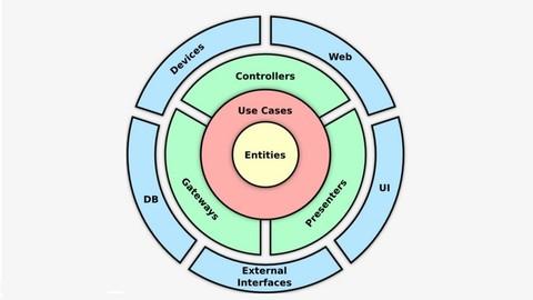 Clean Architecture Essencial -  ASP .NET Core com C#