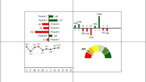 SWOT-Analyse mit Excel