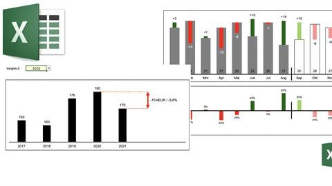 Planung und Forecast mit Excel