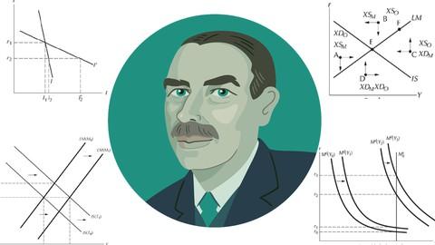 Macroeconomia Keynesiana e Modelo IS-LM