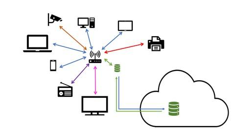 Pi-Hole installieren und individuell konfigurieren
