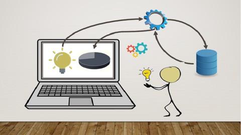 Aprende Sap Business One SDK DI - API