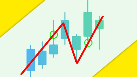 2021. Technical Analysis To Boost Your Profits