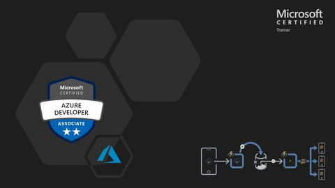 AZ-204 Developing Solutions for Microsoft Azure Español 2021