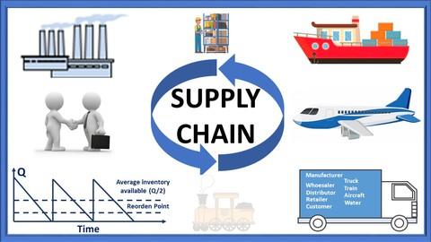 Administración y logística en la cadena de suministro