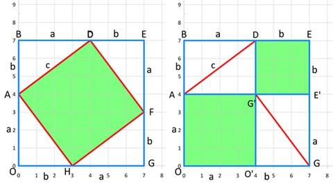Ge-Alge-Trig:  Elements of Geometry, Algebra, & Trigonometry