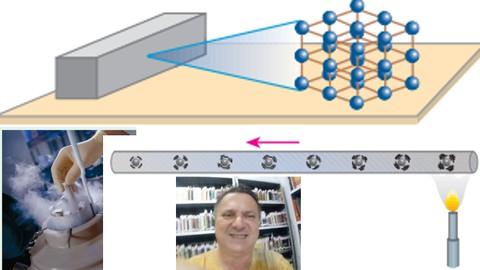Processos de propagação do calor e Sistemas isolados