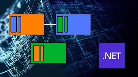 Aprender Patrones de diseño en C# Aplicados en ASP .Net