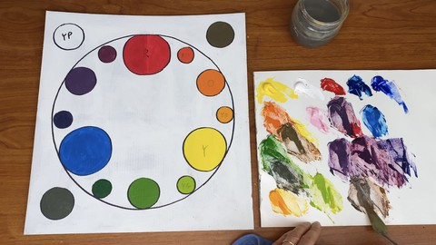 Acrylic Mixing for the Complete Beginner