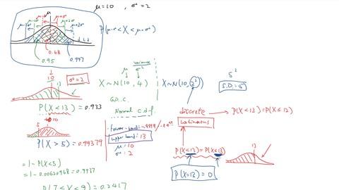 IB maths AA Statistics and Probability (HL and SL)