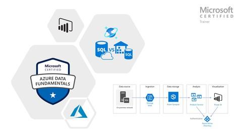 DP-900 Azure Data Fundamentals 2021 + FREE CERTIFICATION