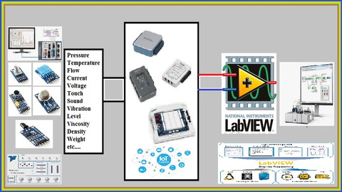 Data Acquisition in LabVIEW