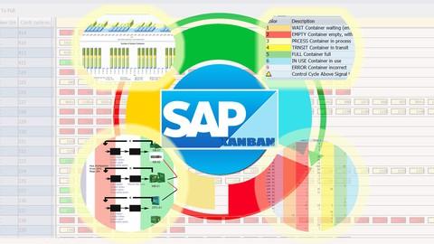 SAP Computerized KANBAN