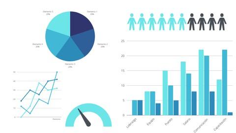 ¿Cómo medir y gestionar el clima laboral?