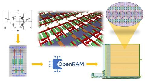 VSD Intern - OpenRAM configuration for 4kB SRAM using Sky130