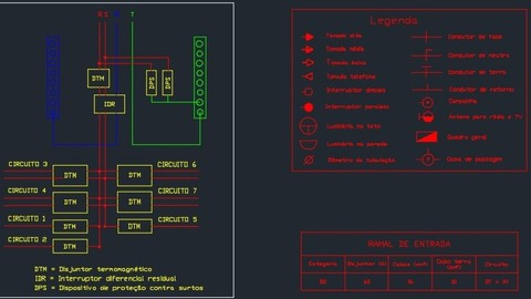 Dimensionar instalações elétricas BT com segurança