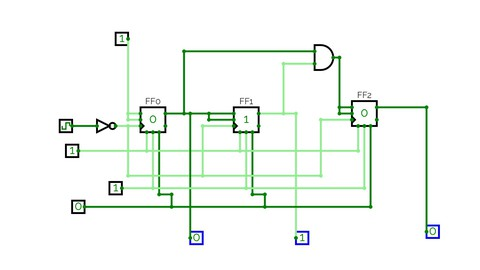Digital electronics and logic Design and its implementation