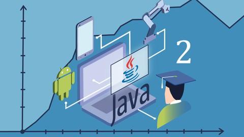 Изучение Java до уровня Junior Developer за 3 месяца