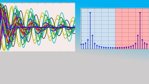 Discrete Fourier Transform and Spectral Analysis (MATLAB)