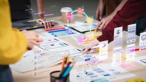 Creativity & Design Thinking For Product professionals