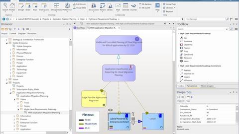 Labnaf Part 2: Modeling with Labnaf - The Basics