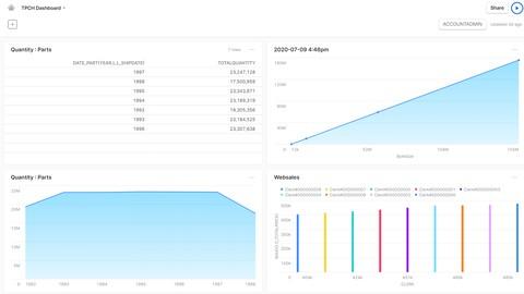 Snowflake Database Snowsight - The New U.I. for Snowflake