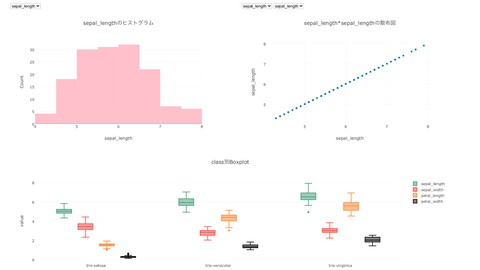 【Django】 Let's develop a tool to visualize data in a browser