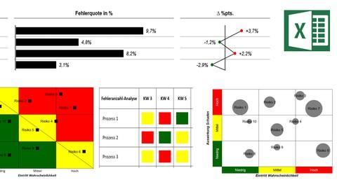 Risikomanagement mit Excel