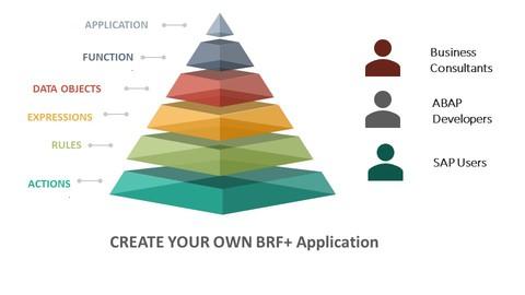 SAP BRFPlus Step by Step: Getting Started