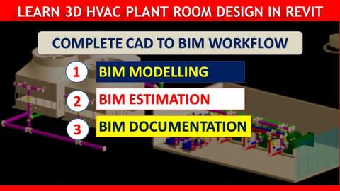 Step by Step Design of 950TR HVAC Plant Room in Revit