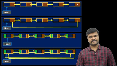 Masterclass : Linked Lists - Exclusive from Zero to Hero