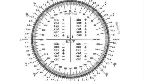 Trigonometry| Trigonometry Ratio| Trigonometry Identities |